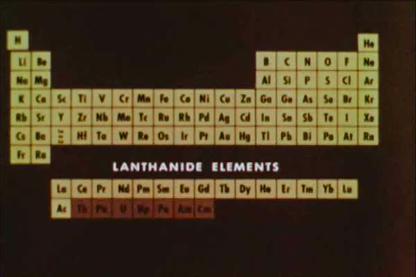 The Properties Of Lanthanide Elements And Actinide Elements On The