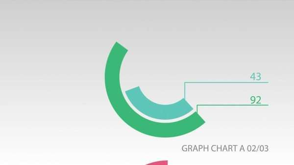 A set of graphic charts on a white background Royalty-free stock video