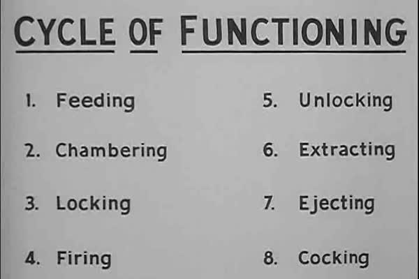 The firing step of the Cycle of Functioning of an M14 Rifle is ...