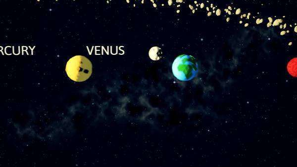 Names of the planets in our solar system Royalty-free stock video